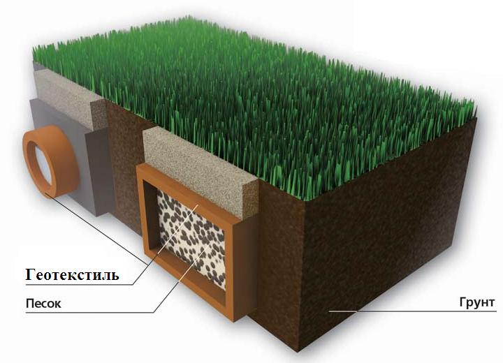 geotextile_2